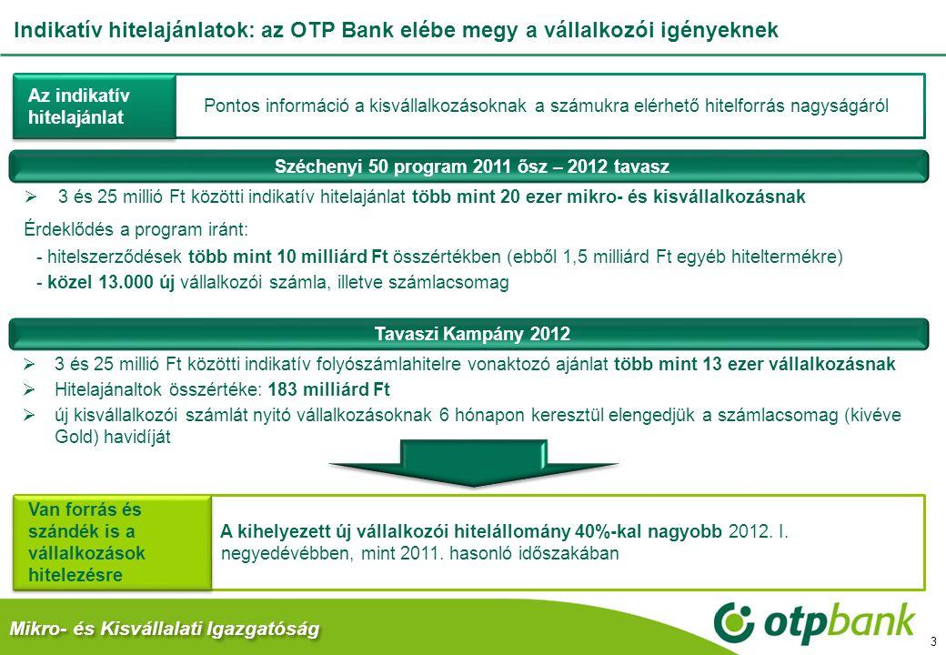 Széchenyi 50 program 2011 ősz – 2012 tavasz