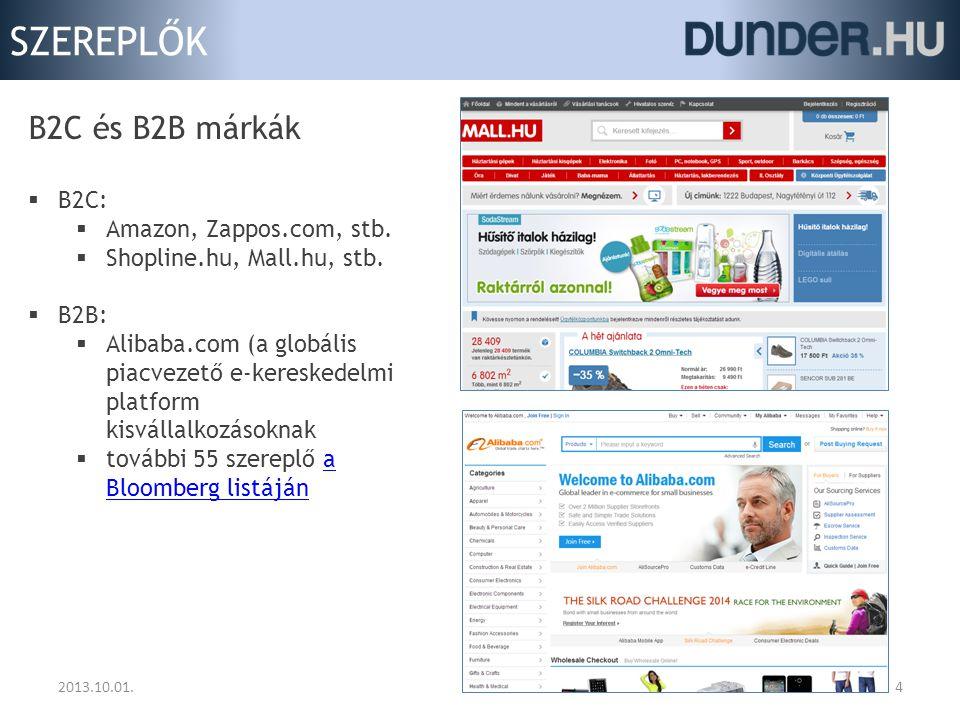 SZEREPLŐK B2C és B2B márkák B2C: Amazon, Zappos.com, stb.