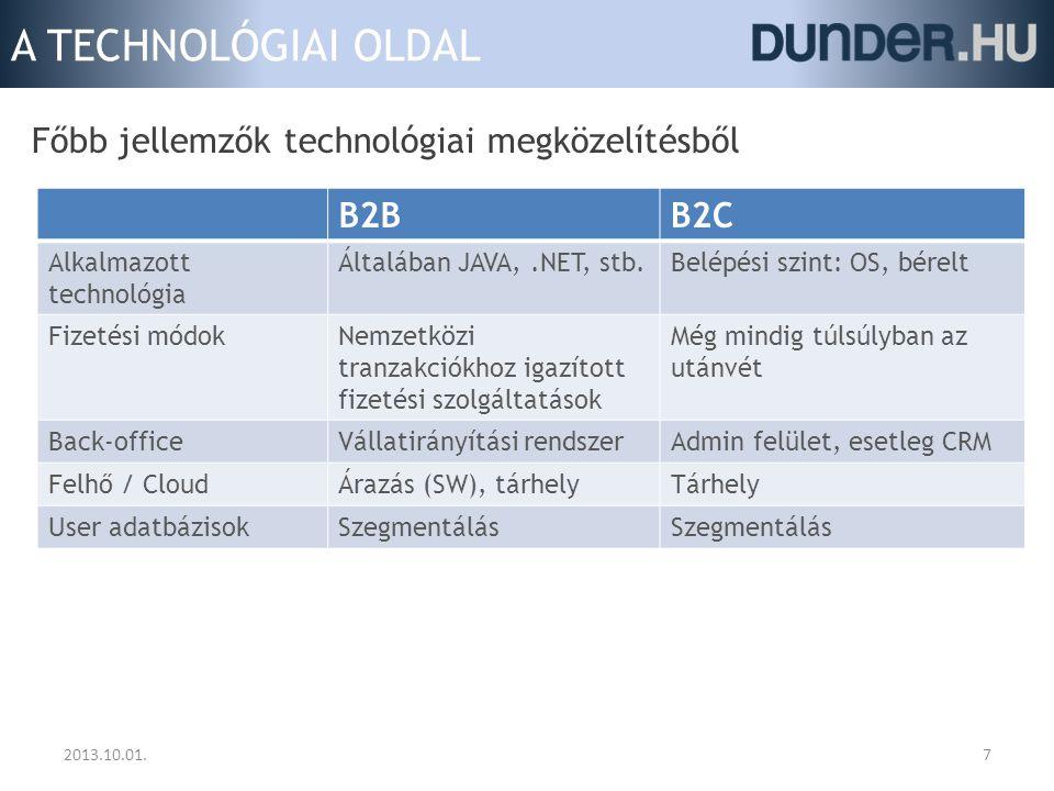 A TECHNOLÓGIAI OLDAL Főbb jellemzők technológiai megközelítésből B2B