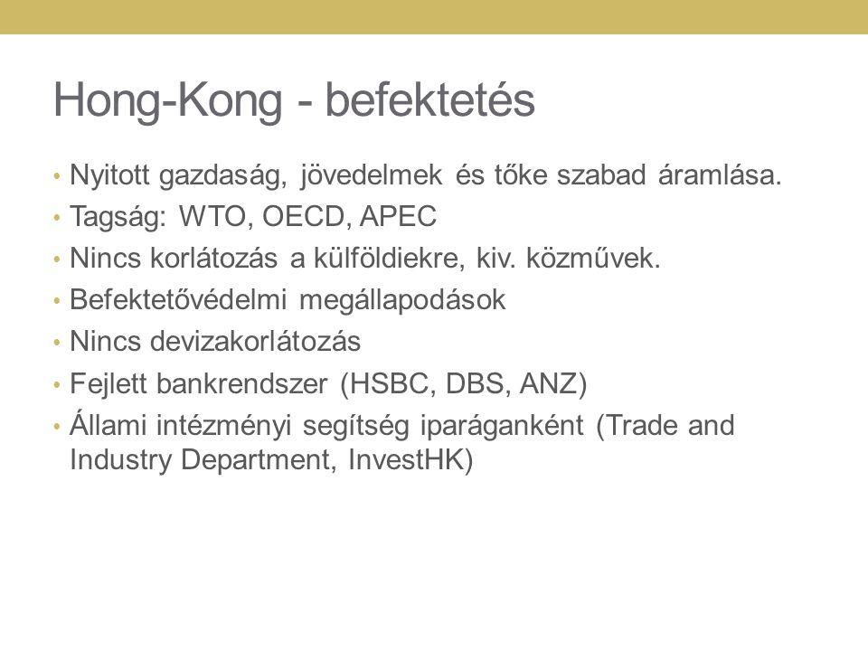 Hong-Kong - befektetés