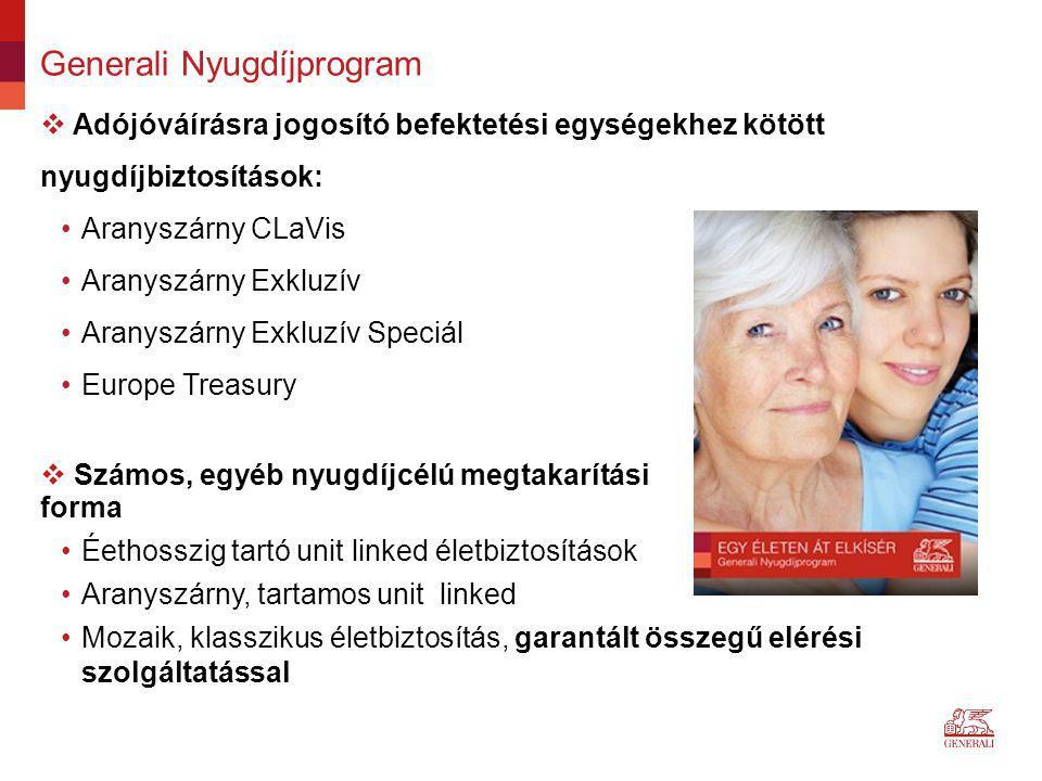 Generali Nyugdíjprogram
