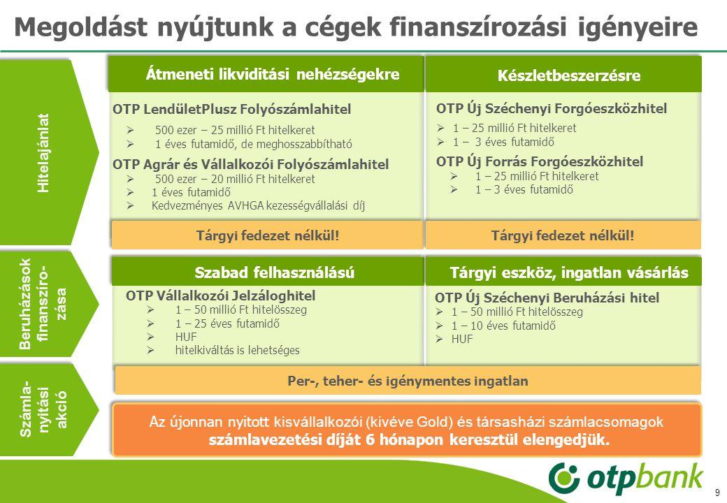 Megoldást nyújtunk a cégek finanszírozási igényeire