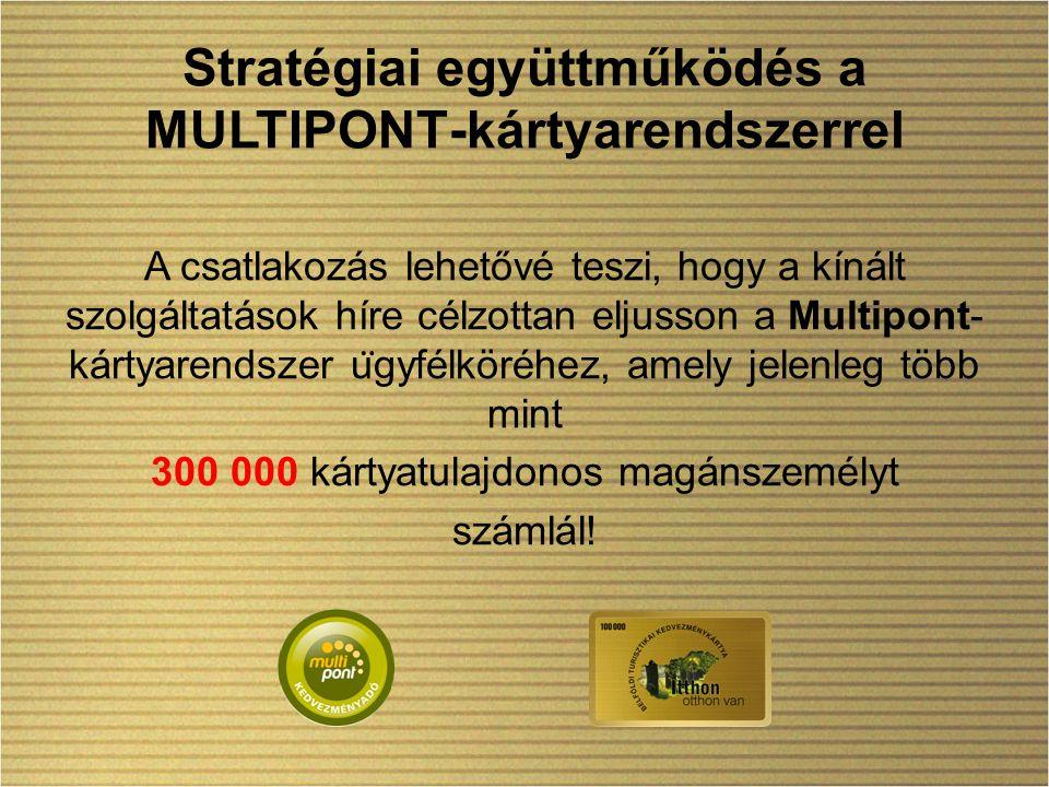Stratégiai együttműködés a MULTIPONT-kártyarendszerrel