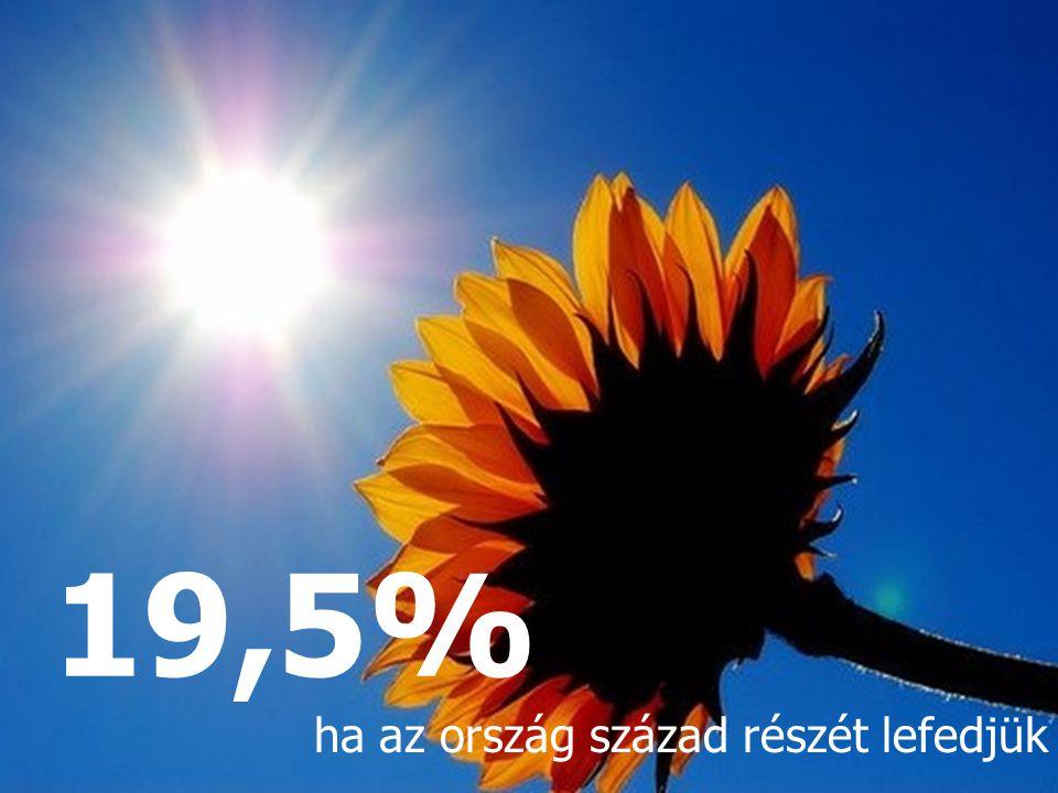 19,5% ha az ország század részét lefedjük 22
