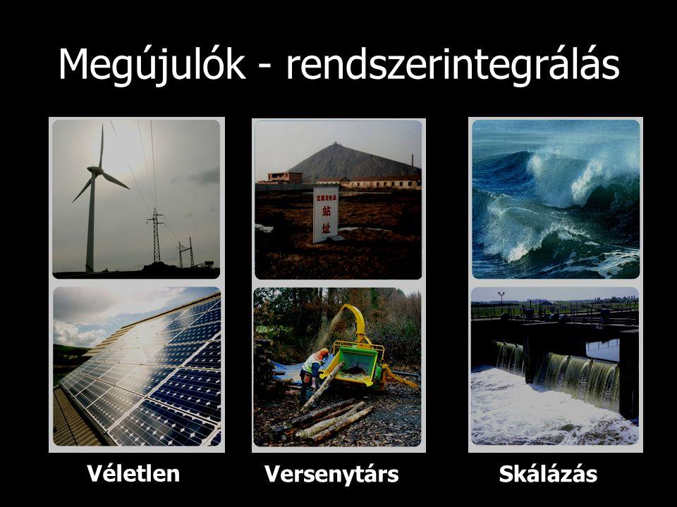 Megújulók - rendszerintegrálás