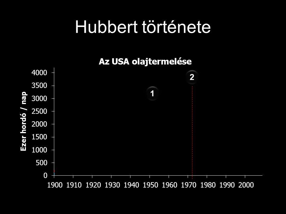 Hubbert története 2 1 5