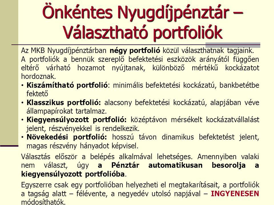 Önkéntes Nyugdíjpénztár – Választható portfoliók