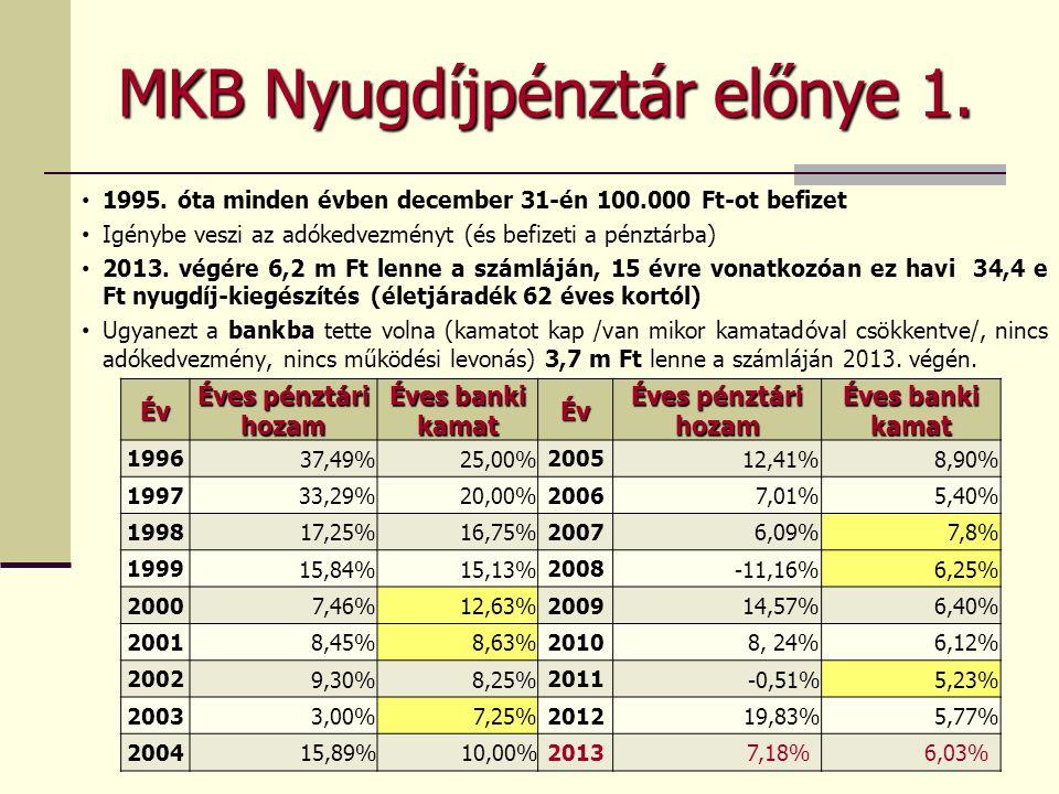 MKB Nyugdíjpénztár előnye 1.