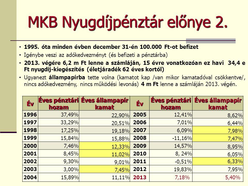 MKB Nyugdíjpénztár előnye 2.