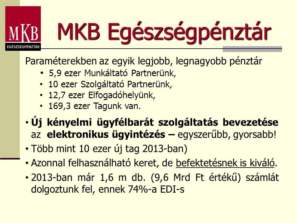 MKB Egészségpénztár Paraméterekben az egyik legjobb, legnagyobb pénztár. 5,9 ezer Munkáltató Partnerünk,