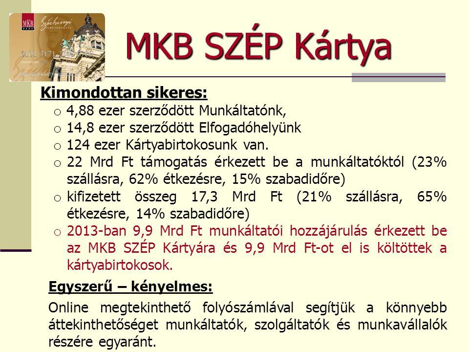 MKB SZÉP Kártya Kimondottan sikeres: