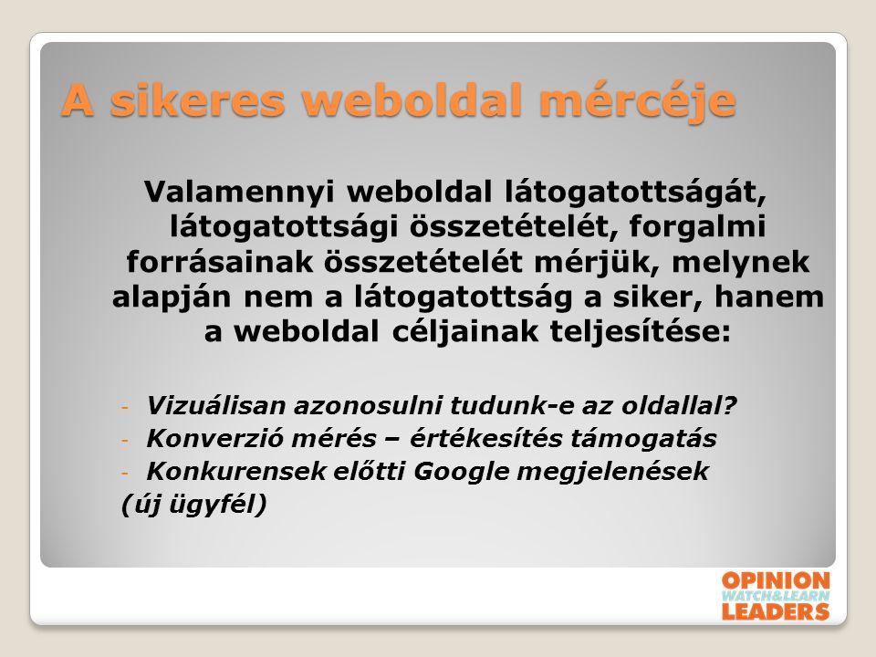 A sikeres weboldal mércéje
