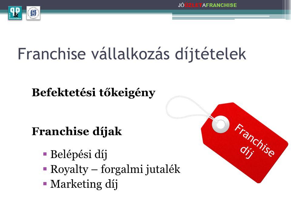 Franchise vállalkozás díjtételek