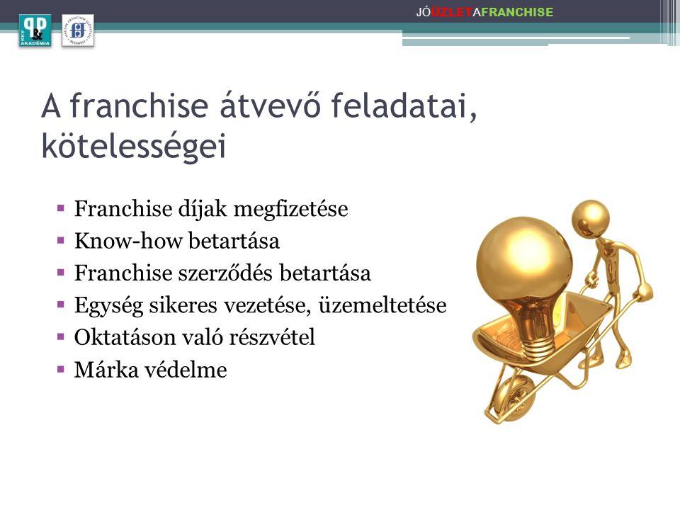 A franchise átvevő feladatai, kötelességei
