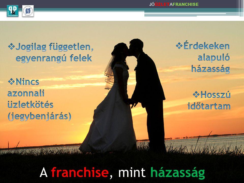 A franchise, mint házasság