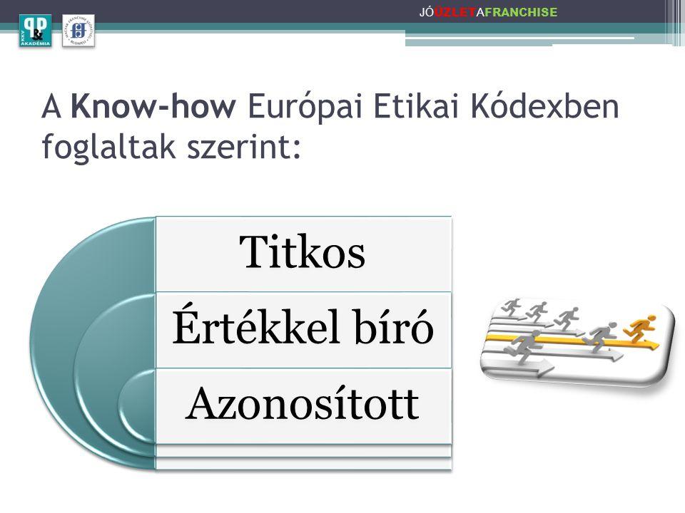 A Know-how Európai Etikai Kódexben foglaltak szerint: