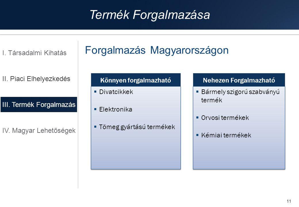 Termék Forgalmazása Forgalmazás Magyarországon I. Társadalmi Kihatás
