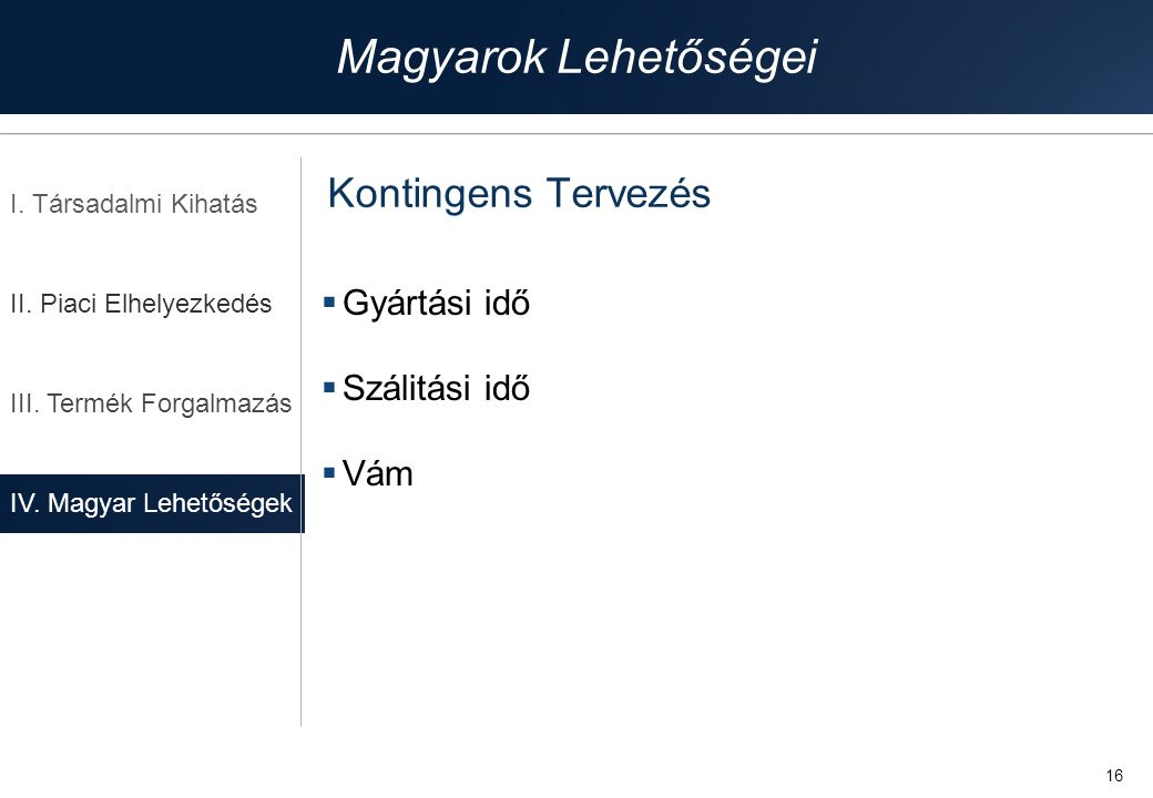 Magyarok Lehetőségei Kontingens Tervezés Gyártási idő Szálitási idő