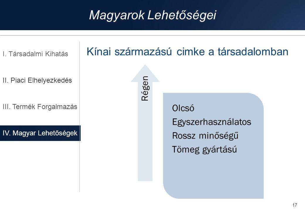 Magyarok Lehetőségei Kínai származású cimke a társadalomban