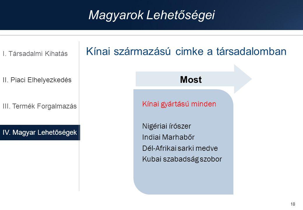 Magyarok Lehetőségei Kínai származású cimke a társadalomban Most