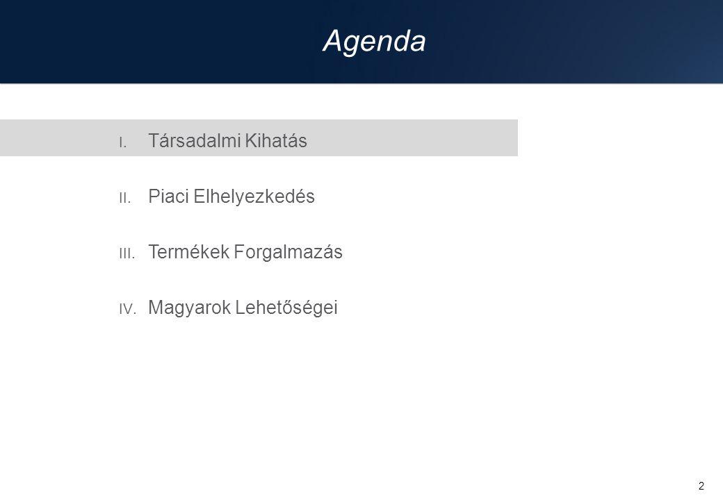 Agenda Társadalmi Kihatás Piaci Elhelyezkedés Termékek Forgalmazás