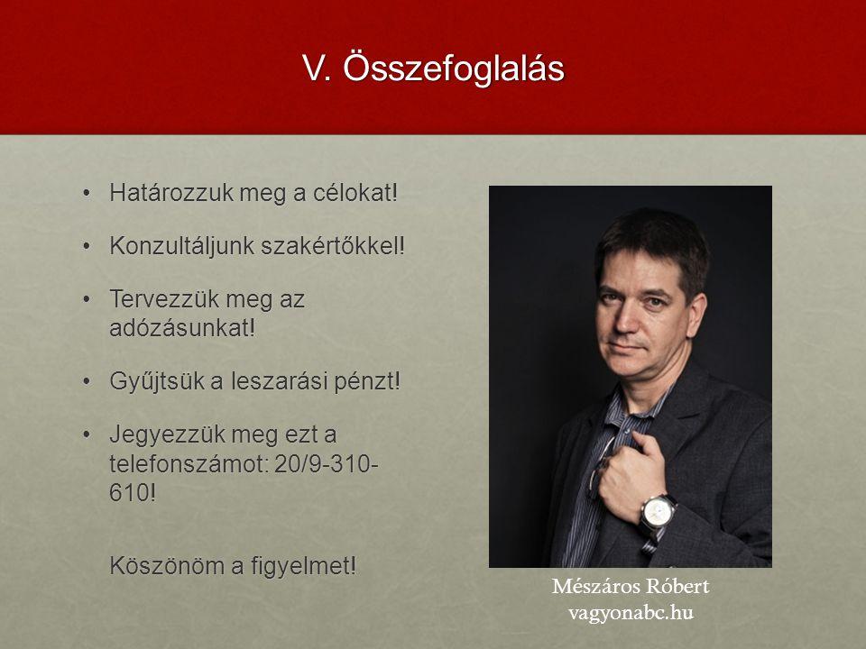Mészáros Róbert vagyonabc.hu
