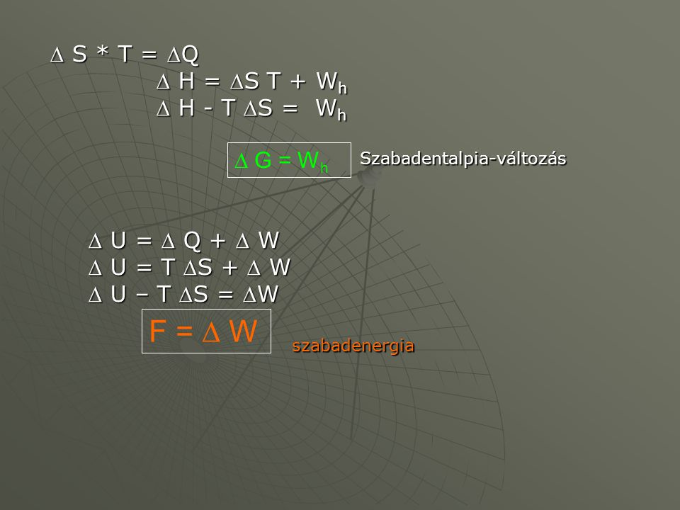 F =  W  H = S T + Wh  H - T S = Wh  U = T S +  W  G = Wh