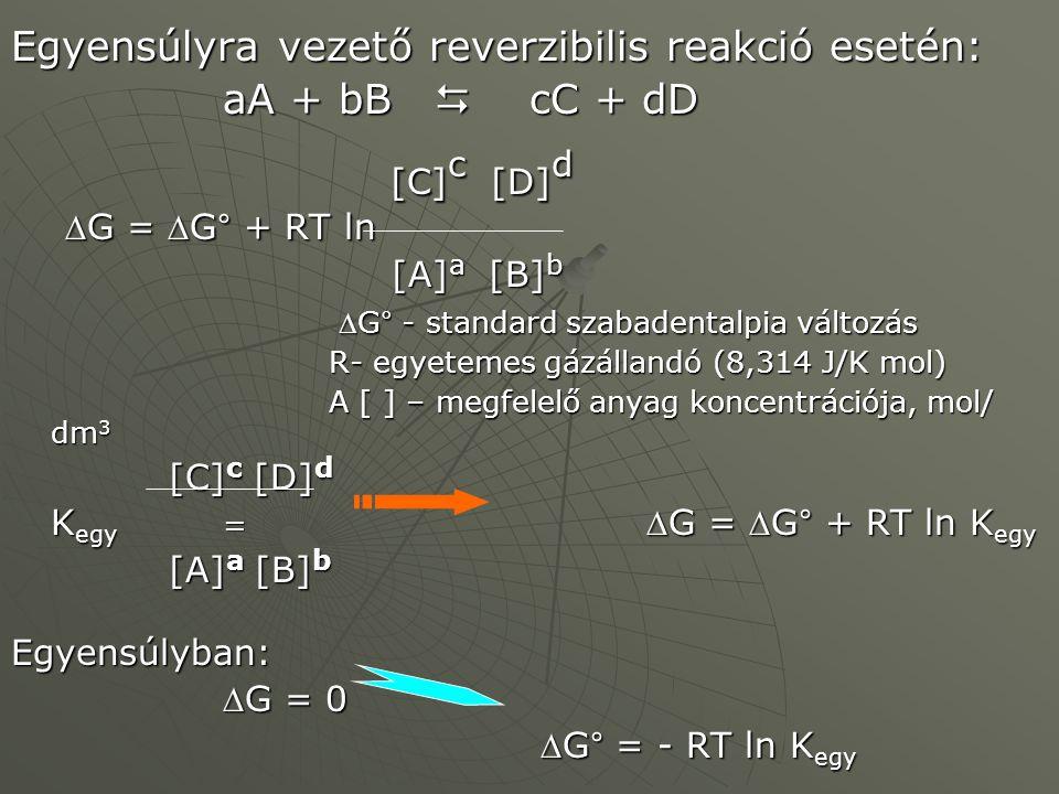 Egyensúlyra vezető reverzibilis reakció esetén: aA + bB  cC + dD