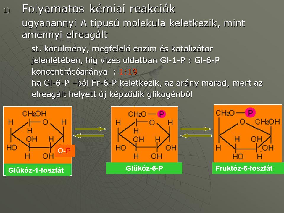 Folyamatos kémiai reakciók