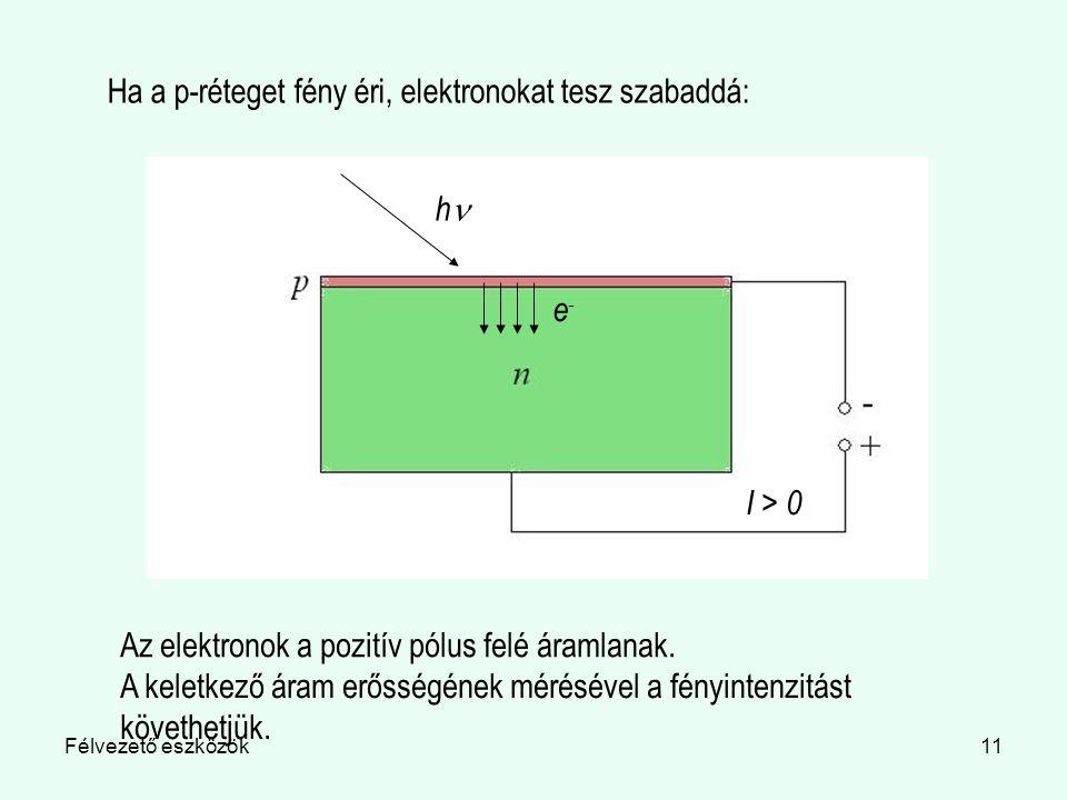 Ha a p-réteget fény éri, elektronokat tesz szabaddá: