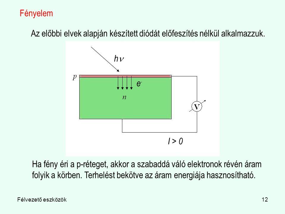 Fényelem Az előbbi elvek alapján készített diódát előfeszítés nélkül alkalmazzuk. h e- I > 0.