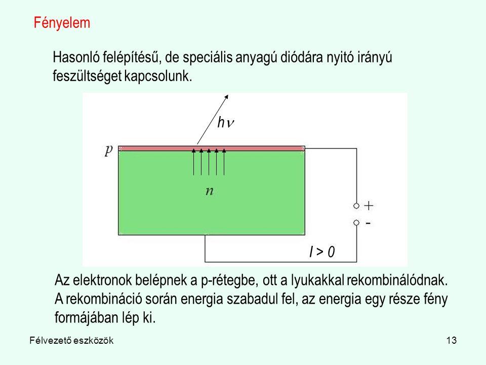 Fényelem Hasonló felépítésű, de speciális anyagú diódára nyitó irányú feszültséget kapcsolunk. h I > 0.