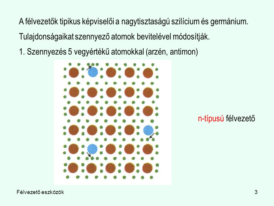 Tulajdonságaikat szennyező atomok bevitelével módosítják.