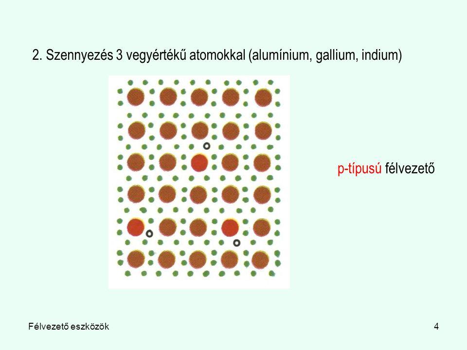 2. Szennyezés 3 vegyértékű atomokkal (alumínium, gallium, indium)