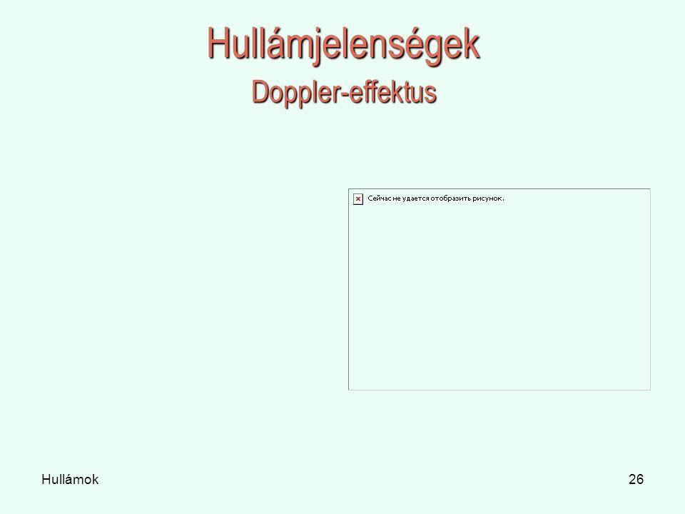 Hullámjelenségek Doppler-effektus Hullámok