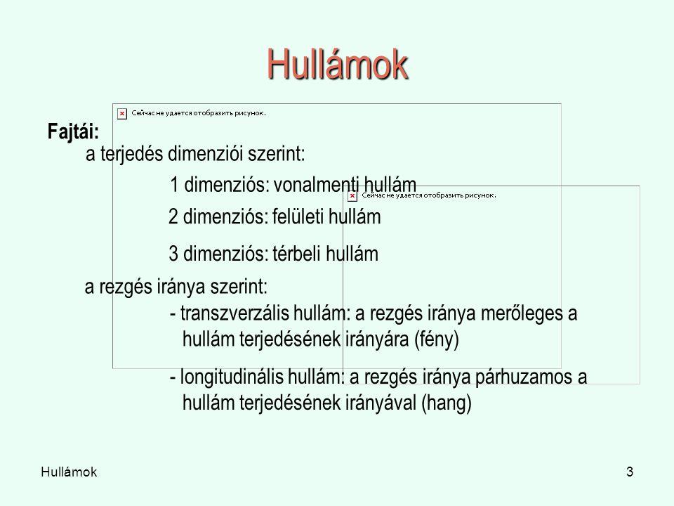 Hullámok Fajtái: a terjedés dimenziói szerint: