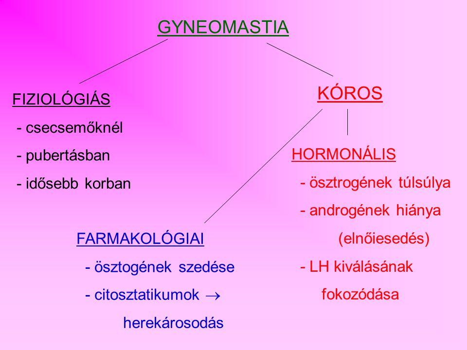 GYNEOMASTIA KÓROS FIZIOLÓGIÁS - csecsemőknél - pubertásban