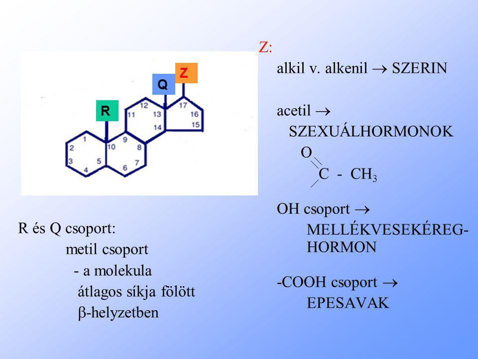 alkil v. alkenil  SZERIN acetil  SZEXUÁLHORMONOK O C - CH3