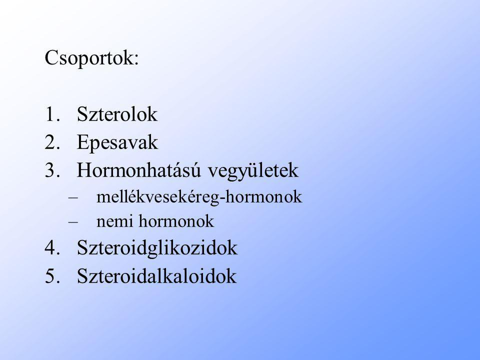 Hormonhatású vegyületek