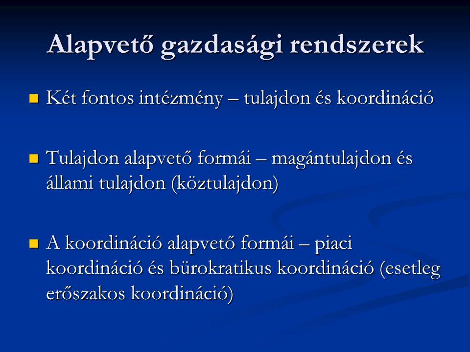 Alapvető gazdasági rendszerek