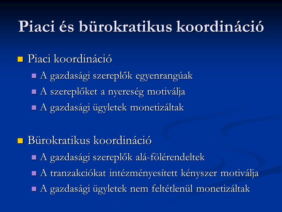 Piaci és bürokratikus koordináció