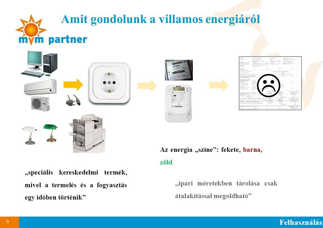 Amit gondolunk a villamos energiáról