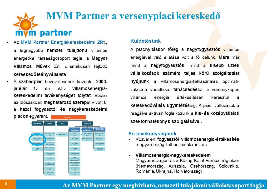 MVM Partner a versenypiaci kereskedő