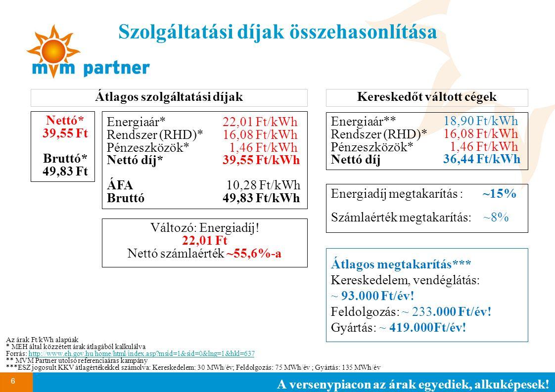 Szolgáltatási díjak összehasonlítása