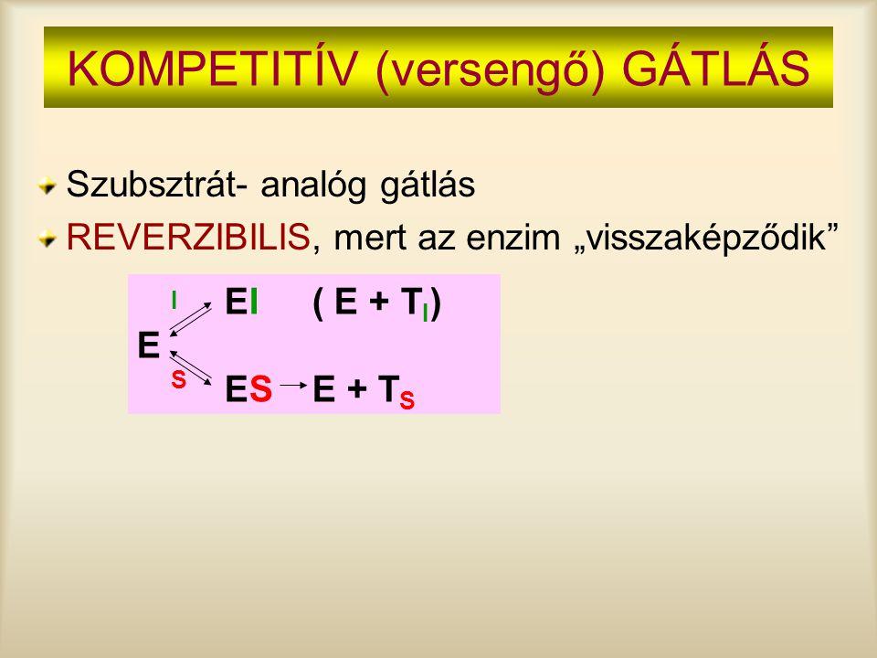 KOMPETITÍV (versengő) GÁTLÁS