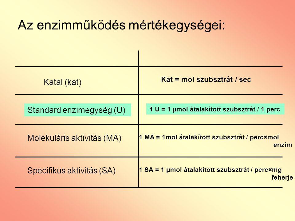 Az enzimműködés mértékegységei: