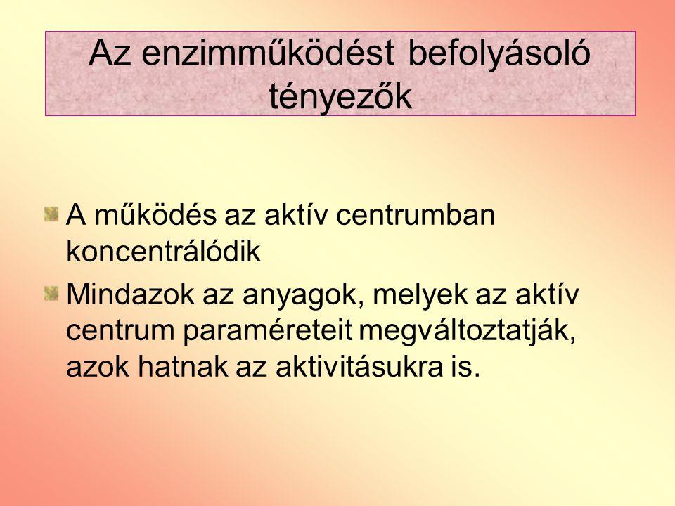 Az enzimműködést befolyásoló tényezők