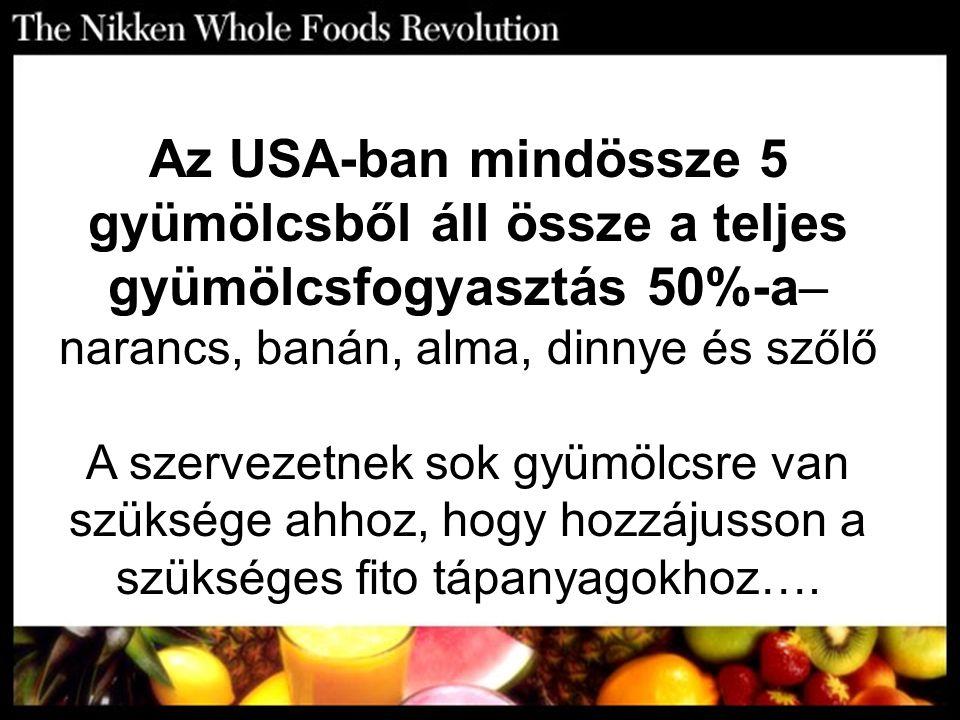 Az USA-ban mindössze 5 gyümölcsből áll össze a teljes gyümölcsfogyasztás 50%-a– narancs, banán, alma, dinnye és szőlő