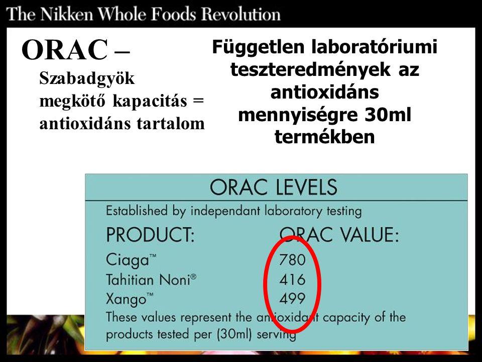 ORAC – Szabadgyök megkötő kapacitás = antioxidáns tartalom