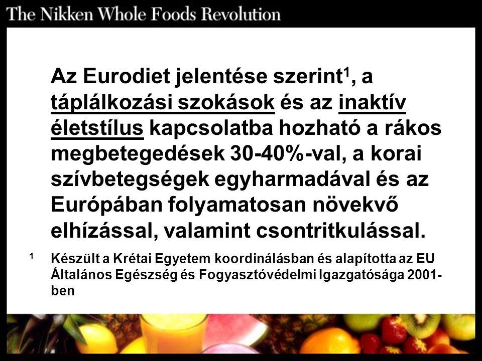 Az Eurodiet jelentése szerint1, a táplálkozási szokások és az inaktív életstílus kapcsolatba hozható a rákos megbetegedések 30-40%-val, a korai szívbetegségek egyharmadával és az Európában folyamatosan növekvő elhízással, valamint csontritkulással.